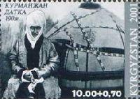 Деятель культуры К.Датки, 1м; 10.0 + 0.70 С